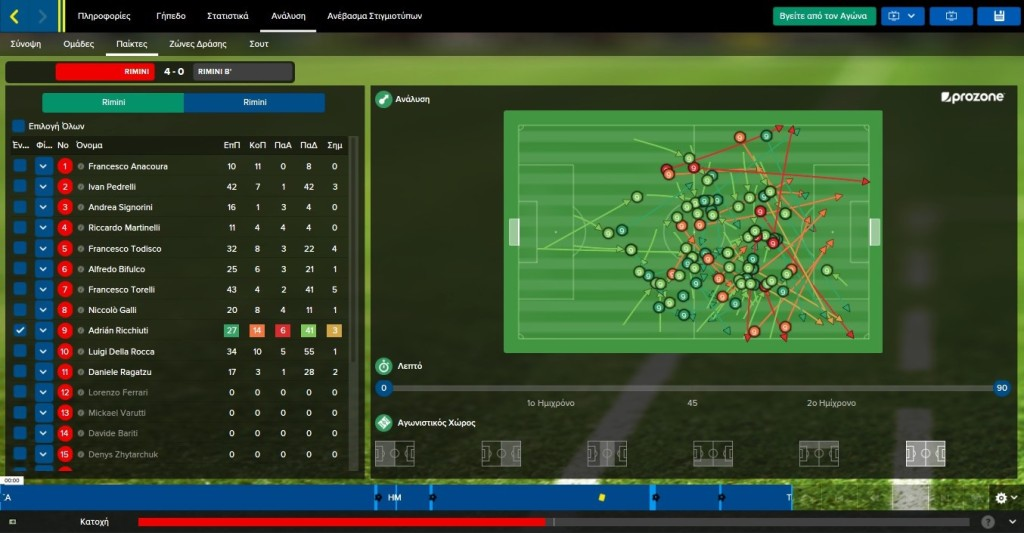 Football Manager Touch Prozone