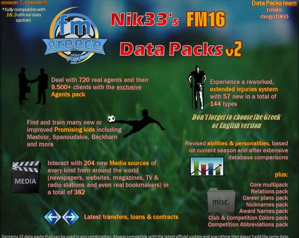 nik33fm16dpv2