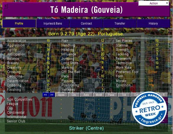 CM Madeira