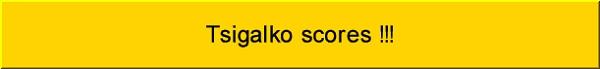 CM Tsigalko Scores