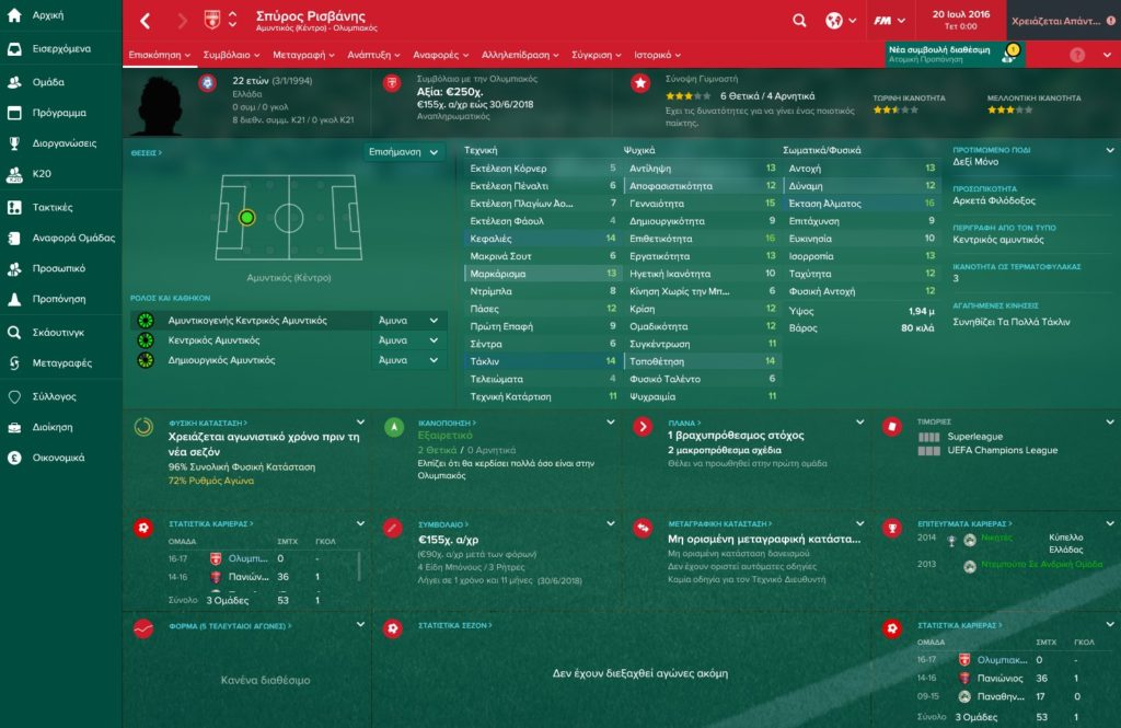 Risvanis Olympiakos Football Manager 2017