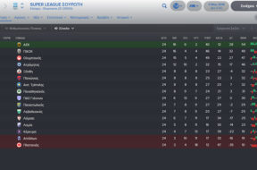 Superleague-Real-Standings