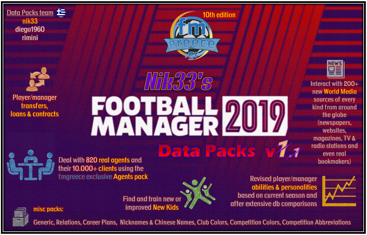 Nik33's Data Packs, FM19 edition