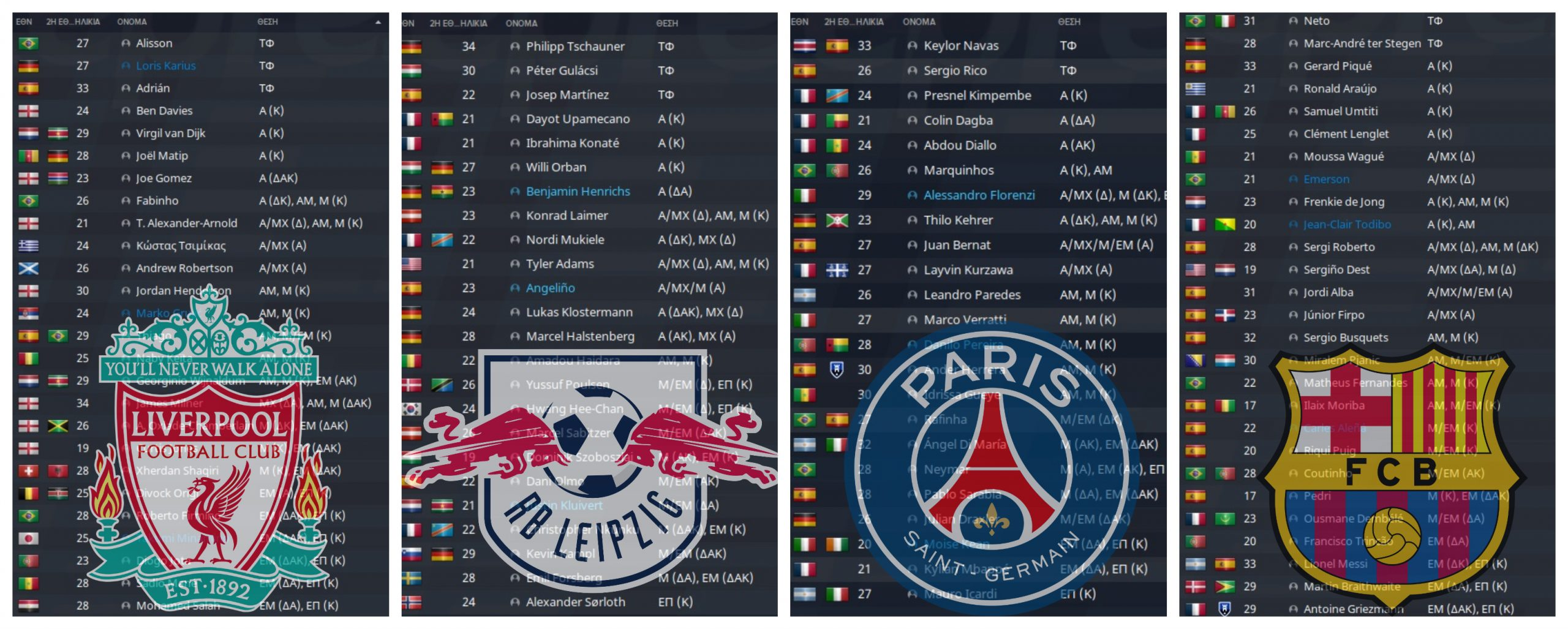 Αφιέρωμα στις 16 ομάδες του Champions League! (μέρος 1ο)