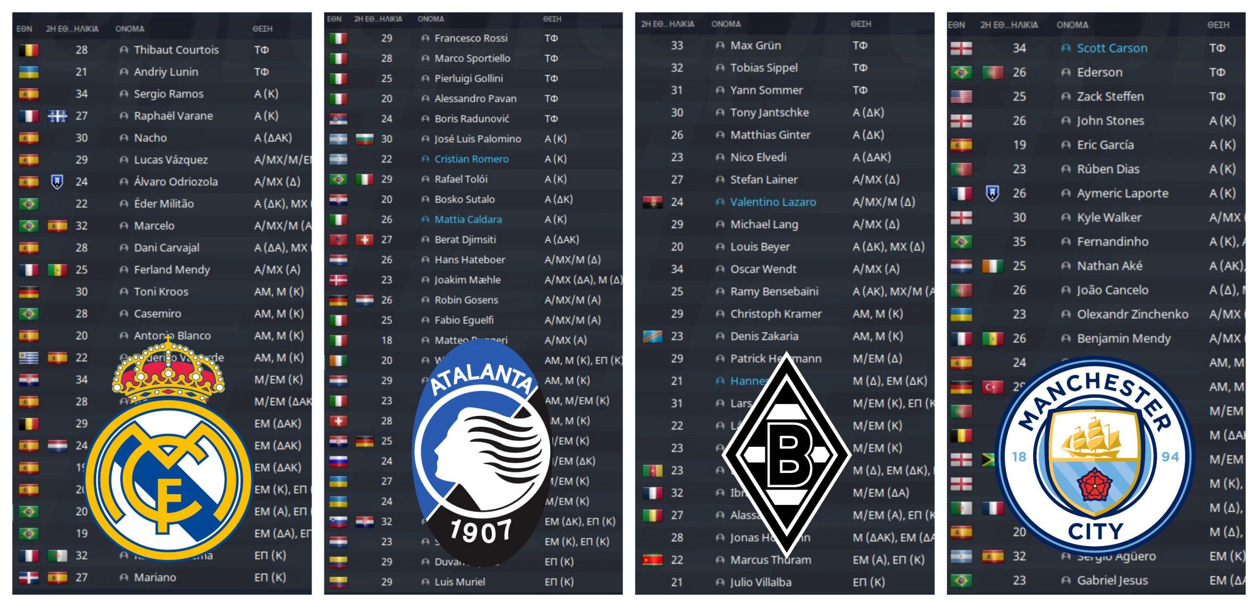 Αφιέρωμα στις 16 ομάδες του Champions League! (μέρος 4ο)