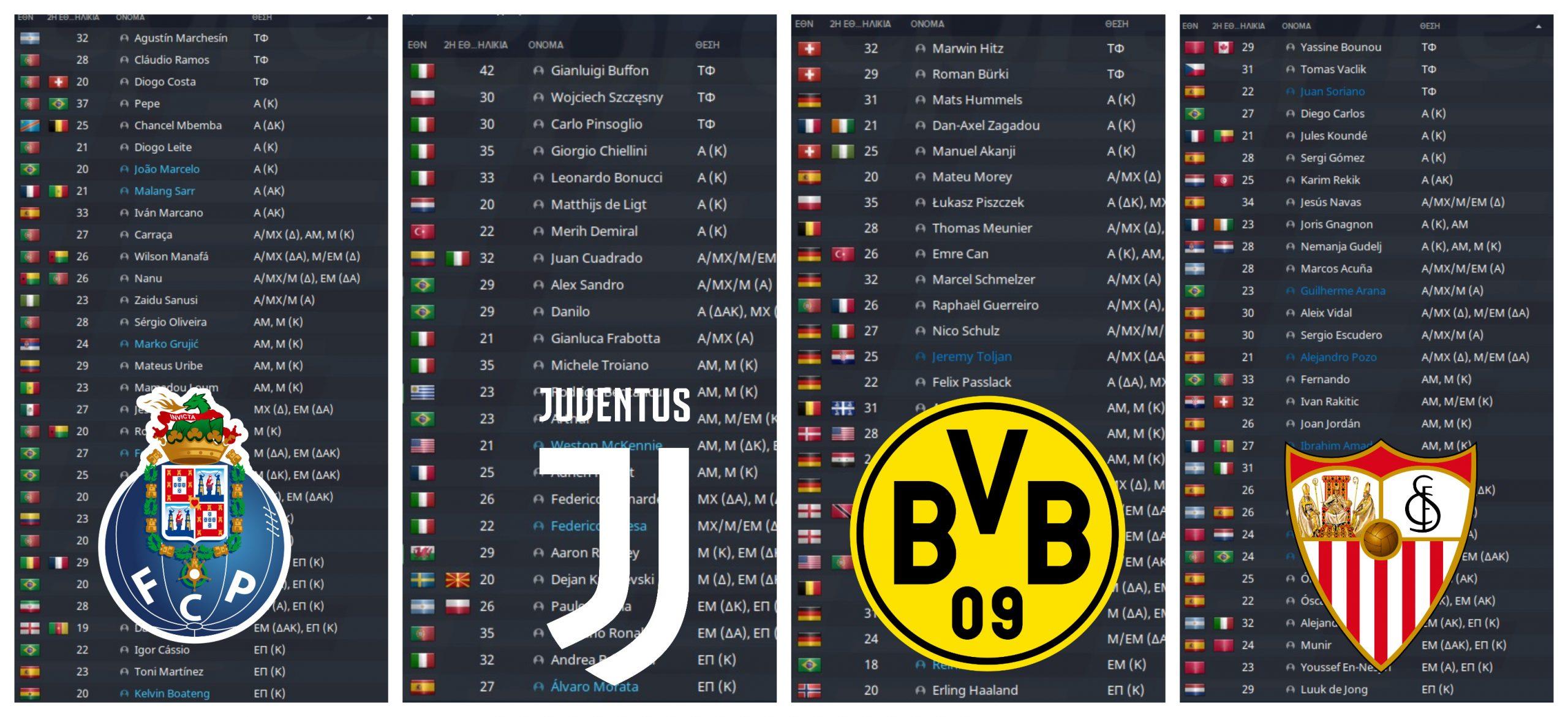 Αφιέρωμα στις 16 ομάδες του Champions League! (μέρος 2ο)