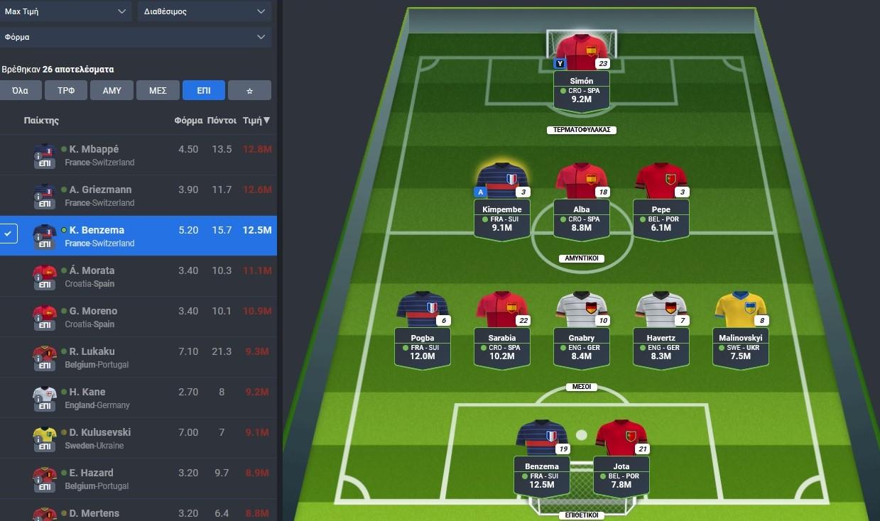 Euro 2020: Τα νοκ άουτ έρχονται, η ομάδα στο fantasy πρέπει να ανανεωθεί!